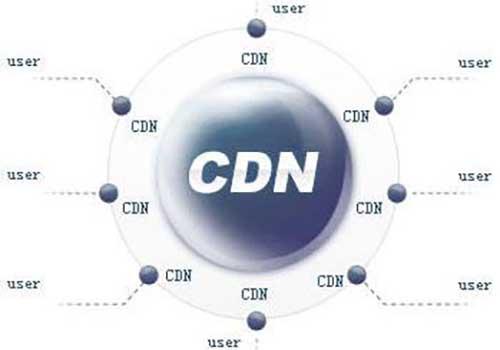 什么是CDN加速技术