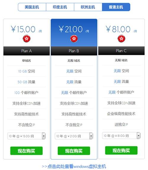 分析网站情况选择对应的服务器配置
