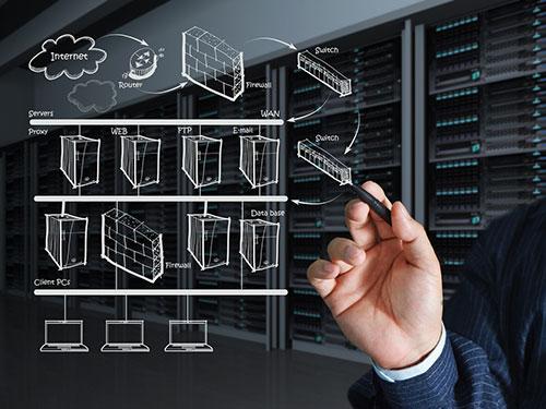 独立服务器需要监控哪些性能?