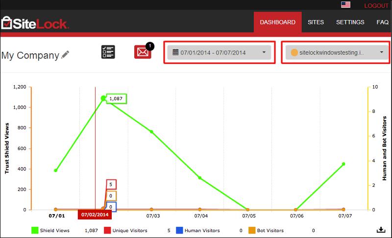 SSL数字安全证书SiteLock用户使用指南!