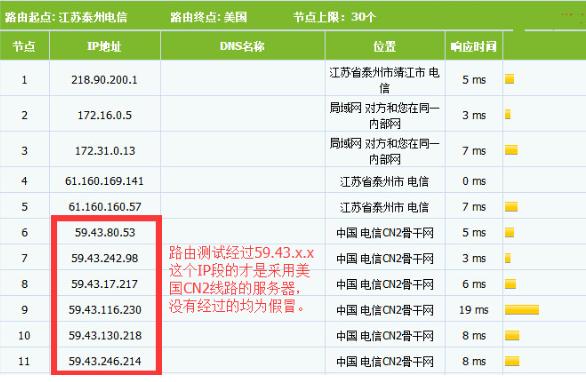 香港主机CN2线路双向和单向到底什么意思?