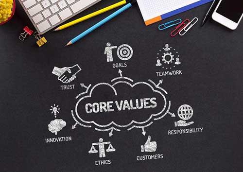 营销网站非常重要的六个要素