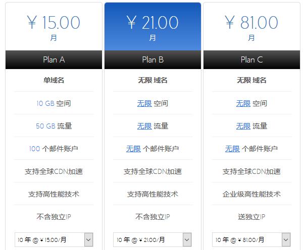 bluehost中国香港虚拟主机推荐