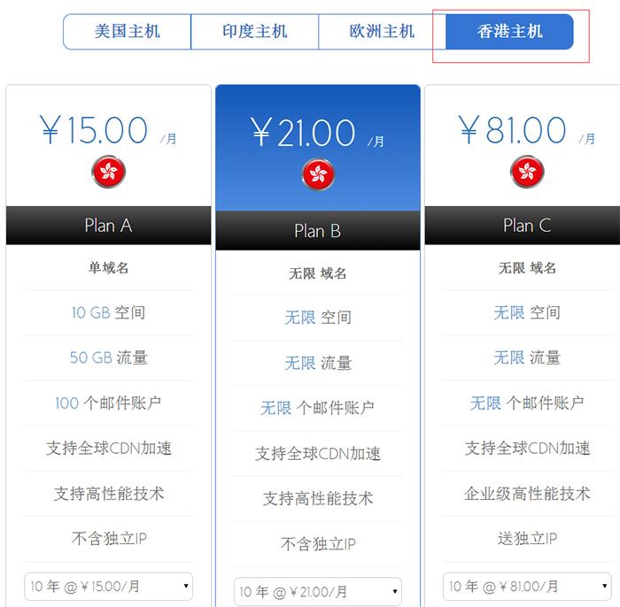 bluehost香港虚拟主机建站的5个优点
