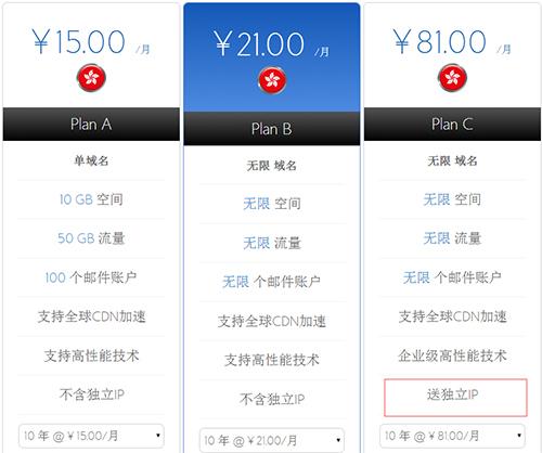bluehost主机选择独立IP地址的建议
