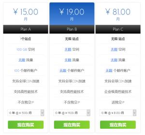 bluehost虚拟主机3个方案区别及选择建议