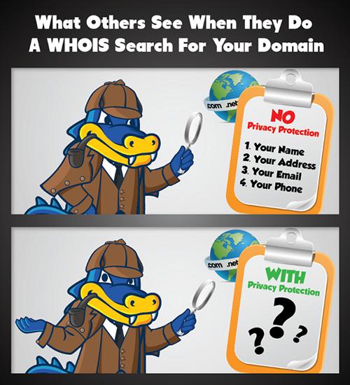 什么是域名隐私保护?