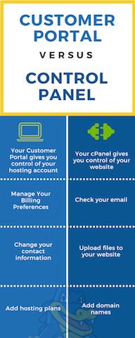 客户端与控制面板的区别