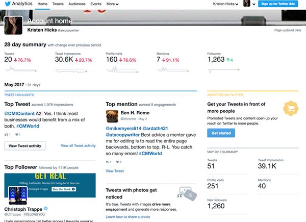 Twitter Analytics分析仪表板