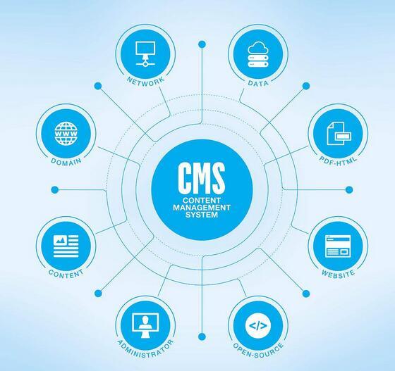 什么是CDN,以及工作原理和构建块